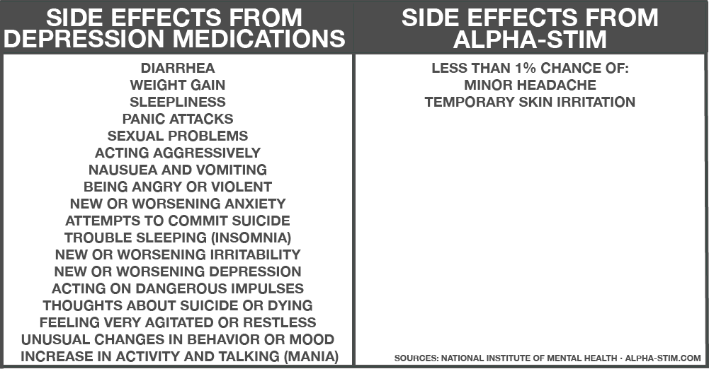 Image result for drugs cause suicide side effect